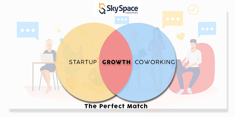 Startup Coworking Space Indore