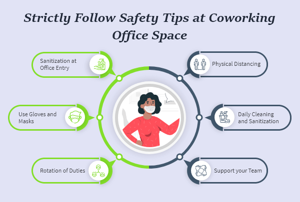 Safety Measures for Coworking Space