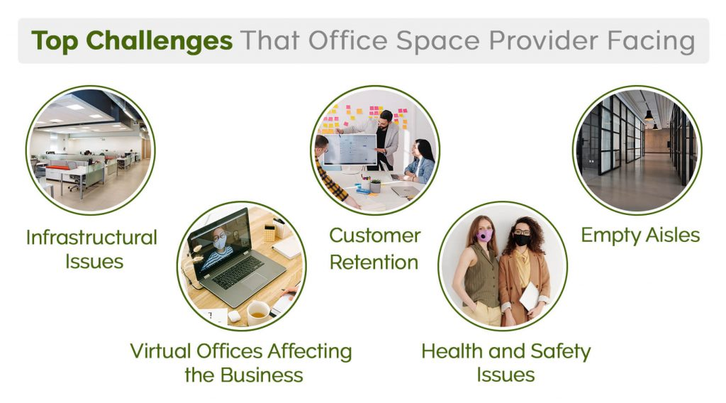 Challenges for co-working space providers